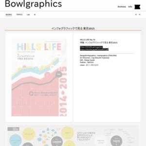 インフォグラフィックで見る 東京2015