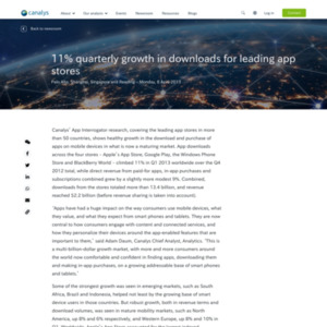 11% quarterly growth in downloads for leading app stores