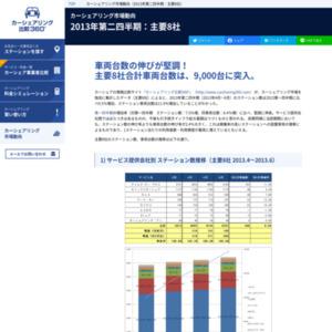 カーシェアリング主要8社の市場動向レポート(2013年第二四半期版)