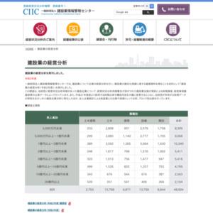 建設業の経営分析(平成24年度)