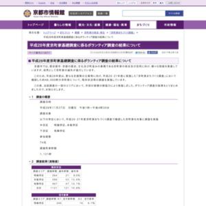 平成28年度京町家基礎調査に係るボランティア調査