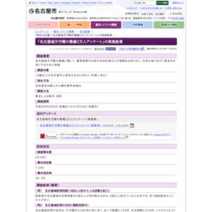 名古屋城天守閣の整備2万人アンケート