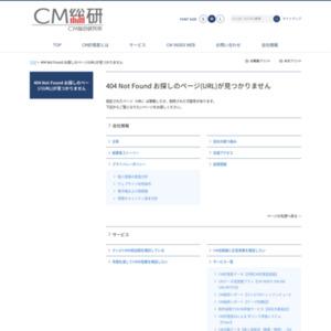 2015年11月度 銘柄別CM好感度TOP10