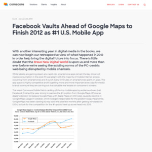 Facebook Vaults Ahead of Google Maps to Finish 2012 as #1 U.S. Mobile App