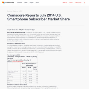 comScore Reports July 2014 U.S. Smartphone Subscriber Market Share