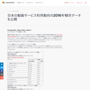 日本の動画サービス利用動向の2016年10月データ