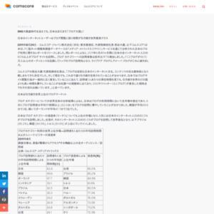 SNS大隆盛時代を迎えても、日本はまだまだ「ブログ大国」!