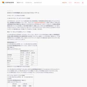 日本のスマホ利用動向:4人にひとりはスマホユーザーに