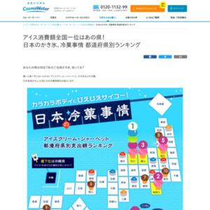日本のかき氷、冷菓事情 都道府県別ランキング