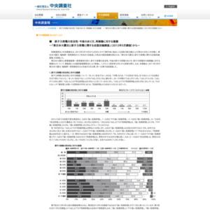 東日本大震災と原子力発電に関する全国世論調査(2012年5月調査)