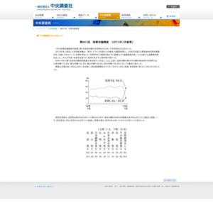 第641回 時事世論調査 〔2013年1月結果〕
