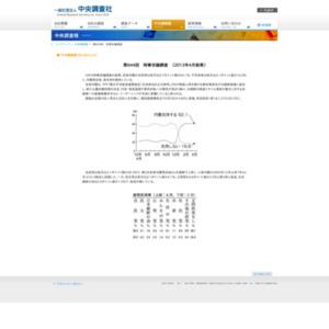 第634回 時事世論調査〔2013年4月結果〕