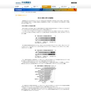 東日本大震災に関する世論調査(2013/5)