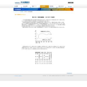 第651回 時事世論調査 〔2013年11月結果〕