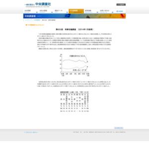 第653回 時事世論調査〔2014年1月結果〕