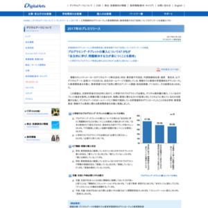 教育現場でのICT活用についてのアンケート