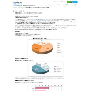 【消費増税】に関する独自調査