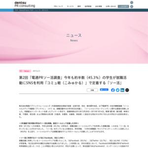 第2回「電通PRソー活調査」