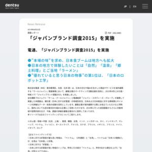 ジャパンブランド調査2015