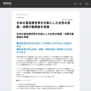 日本の富裕層世帯を対象にした女性の意識・消費行動調査