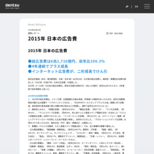 2015年 日本の広告費