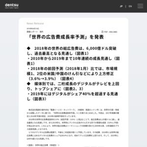 「世界の広告費成長率予測」を発表