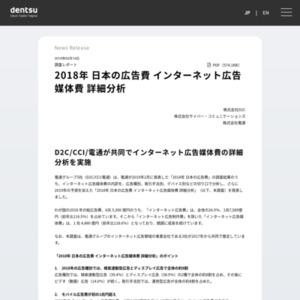 2018年 日本の広告費 インターネット広告媒体費 詳細分析