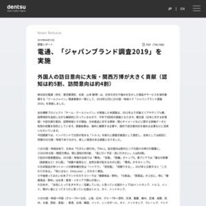 ジャパンブランド調査2019