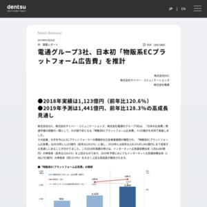 電通グループ3社、日本初「物販系ECプラットフォーム広告費」を推計