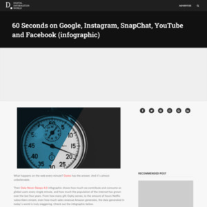 60 Seconds on Google, Instagram, SnapChat, YouTube and Facebook (infographic)