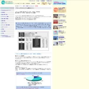 『ブルーレイディスクレコーダー』に関するアンケート