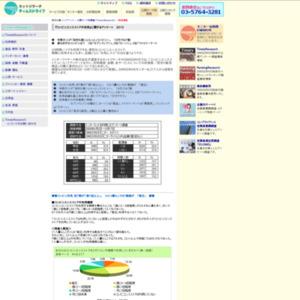 『コンビニエンスストアの利用』に関するアンケート 2010