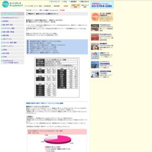 『東京タワー・東京スカイツリー』に関するアンケート