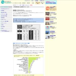 『年末年始の過ごし方』に関するアンケート 2011