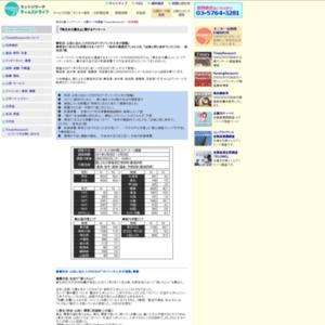 『東日本大震災』に関するアンケート