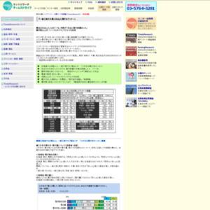 『一都三県の大雪と外出』に関するアンケート