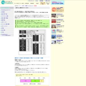 「駅ナカ」に関する調査
