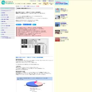 「紫外線・UV対策」に関するアンケート