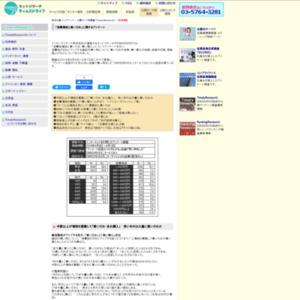 「消費増税と買いだめ」に関するアンケート