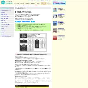 「鼻炎薬」に関するアンケート