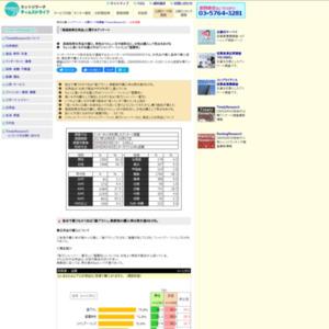 「高価格帯日用品」に関するアンケート
