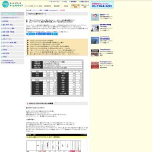 「カラオケ」についてアンケート