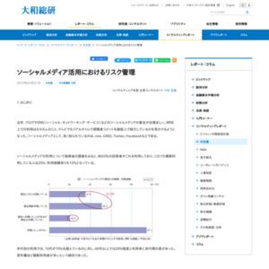 ソーシャルメディア活用におけるリスク管理