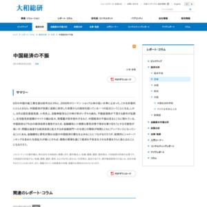 中国経済の不振