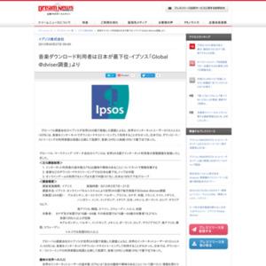 音楽ダウンロード利用者は日本が最下位-イプソス「Global @dviser調査」より