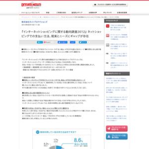 インターネットショッピングに関する動向調査2012