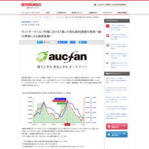 ネットオークション市場における「鍋」の落札動向調査