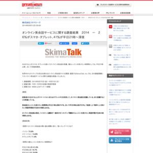 オンライン英会話サービスに関する調査