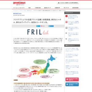 フリマアプリ上での全国ブランド品購入実態調査