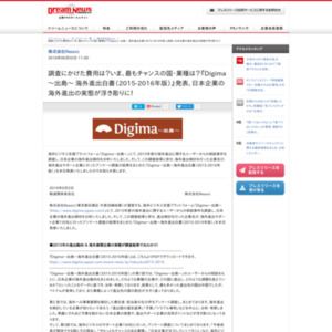 Digima~出島~ 海外進出白書(2015-2016年版)